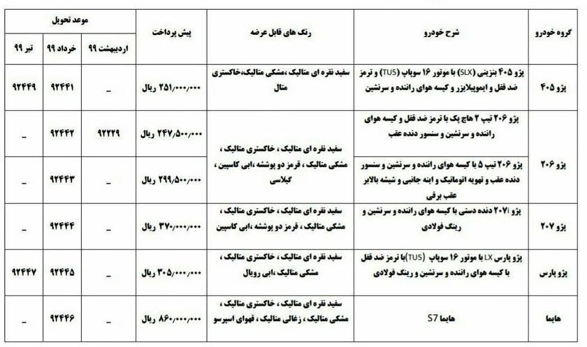شرایط فروش اقساطی ایران خودرو در سال 99